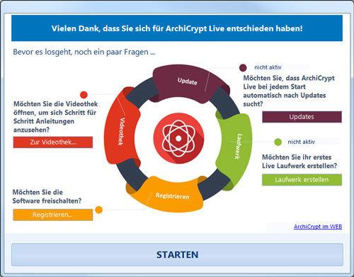 Neuer ArchiCrypt Live Startbildschirm